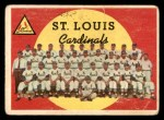 1959 Topps #223   Cardinals Team Checklist Front Thumbnail