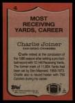 1987 Topps #4   -  Charlie Joiner Record Breaker Back Thumbnail