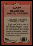 1987 Topps #4   -  Charlie Joiner Record Breaker Back Thumbnail