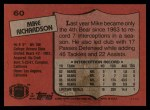 1987 Topps #60  Mike Richardson  Back Thumbnail