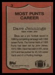 1987 Topps #3   -  Dave Jennings Record Breaker Back Thumbnail