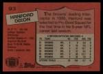 1987 Topps #93  Hanford Dixon  Back Thumbnail