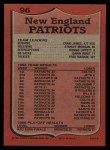 1987 Topps #96   Patriots Leaders Back Thumbnail