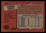 1987 Topps #42  Dennis Smith  Back Thumbnail