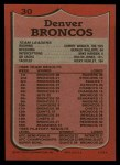 1987 Topps #30   Broncos Leaders Back Thumbnail
