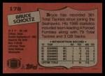 1987 Topps #178  Bruce Scholtz  Back Thumbnail