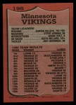 1987 Topps #198   Vikings Leaders Back Thumbnail