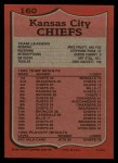 1987 Topps #160   Chiefs Leaders Back Thumbnail
