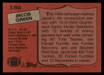 1987 Topps #180  Jacob Green  Back Thumbnail
