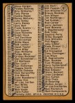 1968 Topps #67 B  -  Jim Kaat Checklist 1 Back Thumbnail