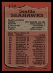 1987 Topps #172   Seahawks Leaders Back Thumbnail