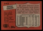1987 Topps #243  Hugh Green  Back Thumbnail