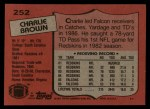 1987 Topps #252  Charlie Brown  Back Thumbnail