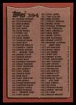 1987 Topps #394   Checklist 1-132 Back Thumbnail