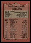 1987 Topps #372   Colts Leaders Back Thumbnail