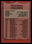 1987 Topps #306   Oilers Leaders Back Thumbnail