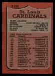 1987 Topps #328   Cardinals Leaders Back Thumbnail