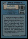 1988 Topps #100  Dave Puzzuoli  Back Thumbnail