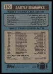 1988 Topps #130   Seahawks Leaders Back Thumbnail