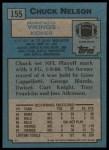 1988 Topps #155  Chuck Nelson  Back Thumbnail