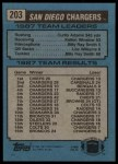 1988 Topps #203   Chargers Leaders Back Thumbnail