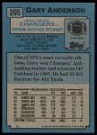 1988 Topps #205   -  Gary Anderson Record Breaker Back Thumbnail