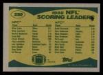 1989 Topps #220   Scoring Leaders Back Thumbnail