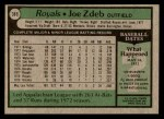 1979 Topps #389  Joe Zdeb  Back Thumbnail