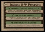 1979 Topps #705   -  Alfredo Griffin / Tim Norrid / Dave Oliver Indians Prospects Back Thumbnail