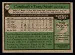 1979 Topps #143  Tony Scott  Back Thumbnail
