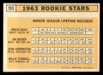 1963 Topps #553   -  Willie Stargell / Jim Gosger / Brock Davis / John Herrnstein Rookies Back Thumbnail