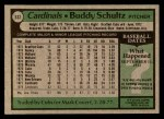 1979 Topps #532  Buddy Schultz  Back Thumbnail