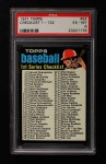 1971 Topps #54   Checklist 1 Front Thumbnail