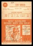 1963 Topps #19  Lou Groza  Back Thumbnail
