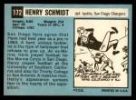 1964 Topps #172  Henry Schmidt  Back Thumbnail