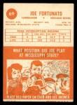 1963 Topps #69  Joe Fortunato  Back Thumbnail