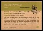 1961 Fleer #46  Duane Putnam  Back Thumbnail