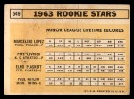 1963 Topps #549   -  Marcelino Lopez / Paul Ratliff / Pete Lovrich / Elmo Plaskett Rookie Stars Back Thumbnail