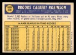 1970 Topps #230  Brooks Robinson  Back Thumbnail