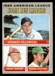 1970 Topps #66   -  Frank Howard / Reggie Jackson / Harmon Killebrew AL HR Leaders Front Thumbnail