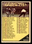 1961 Topps #516 ABV  Checklist 7 Front Thumbnail