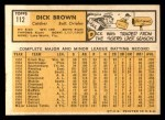 1963 Topps #112  Dick Brown  Back Thumbnail
