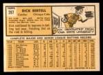 1963 Topps #287  Dick Bertell  Back Thumbnail