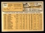 1963 Topps #244  John Tsitouris  Back Thumbnail