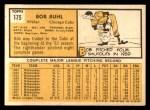 1963 Topps #175  Bob Buhl  Back Thumbnail