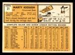 1963 Topps #21 *WHI* Marty Keough  Back Thumbnail
