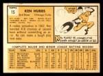 1963 Topps #15  Ken Hubbs  Back Thumbnail