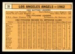 1963 Topps #39 ERR  Angels Team Back Thumbnail