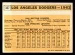 1963 Topps #337   Dodgers Team Back Thumbnail
