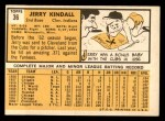 1963 Topps #36  Jerry Kindall  Back Thumbnail